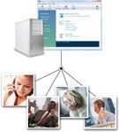 Call Conferencing Server for VoIP systems