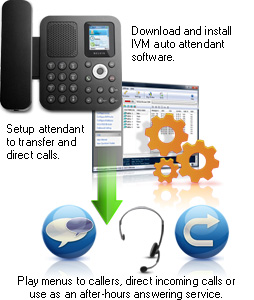 IVM Free Voicemail, Call Attendant & IVR Phone Software