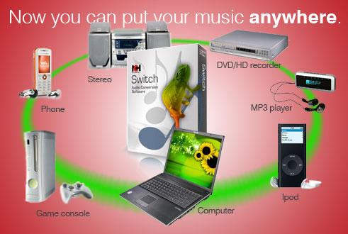 garrard Switch Audio Converter Software   Phần mềm chuyển đổi định dạng nhạc miễn phí